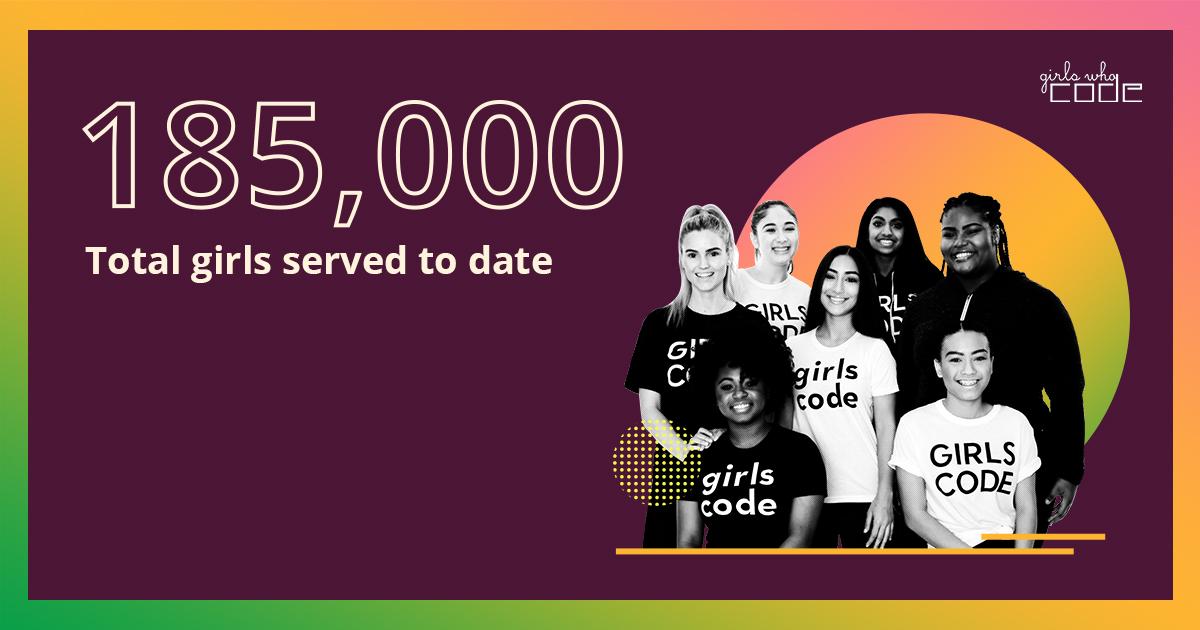 Girls Who Code has served 185,000 girls